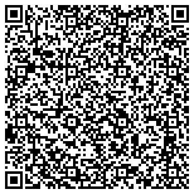 QR-код с контактной информацией организации Енакиевский коксохимпром, ЧАО