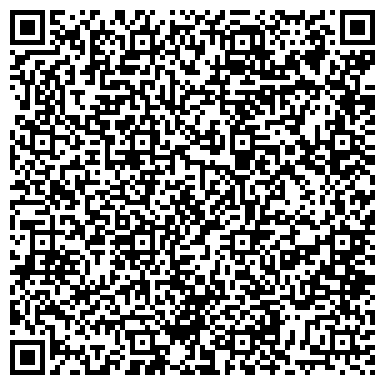 QR-код с контактной информацией организации Петрол, торговая компания, ЧП