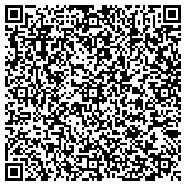 QR-код с контактной информацией организации ИССА, ЧП