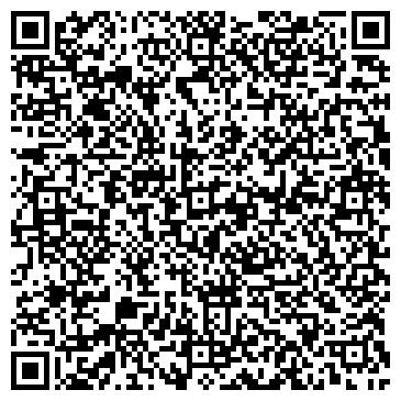QR-код с контактной информацией организации Никос НПО, ООО