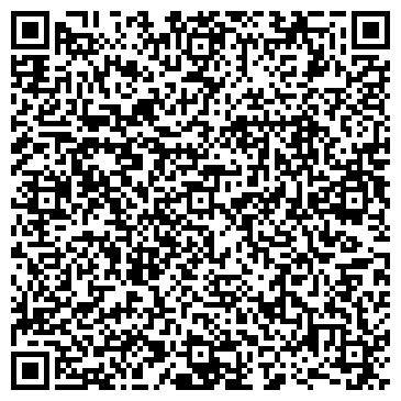 QR-код с контактной информацией организации Ital-parts (Итал-партс), ЧП