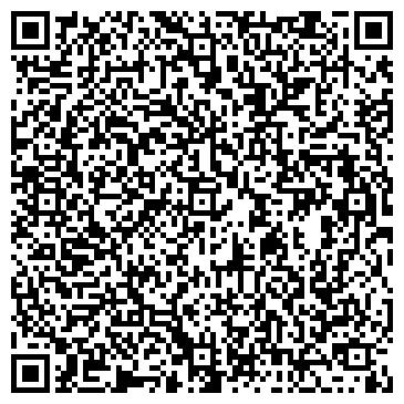 QR-код с контактной информацией организации НПП Триботехника, ООО