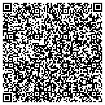 QR-код с контактной информацией организации Нефтегазооборудование НПП, ООО