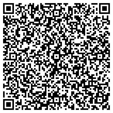QR-код с контактной информацией организации Премиум Аква-техник, ООО