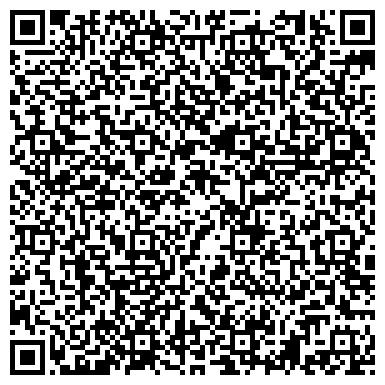 QR-код с контактной информацией организации Северодонецкий НИИХИММАШ, ЧАО