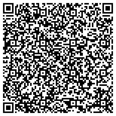 QR-код с контактной информацией организации Хенда Союз Графтрейд, ООО