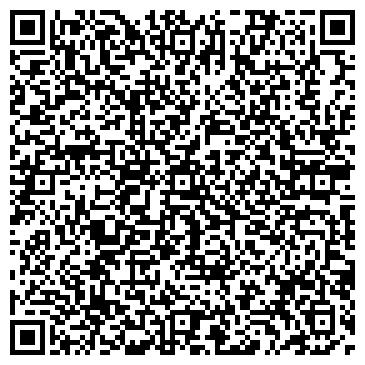 QR-код с контактной информацией организации Азот, ОАО