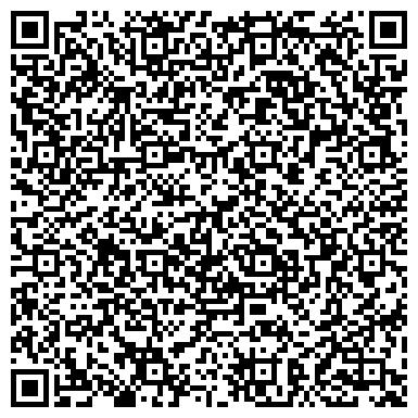 QR-код с контактной информацией организации Малиновский В.С., ЧП (ПСП Троянда)