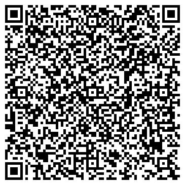 QR-код с контактной информацией организации Деметра-плюс, ООО