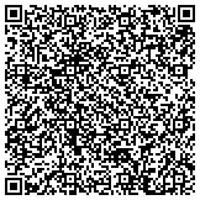 QR-код с контактной информацией организации Интерметаллсервис, ООО