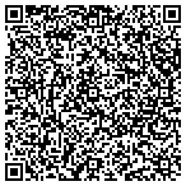 QR-код с контактной информацией организации Ab, ЧП