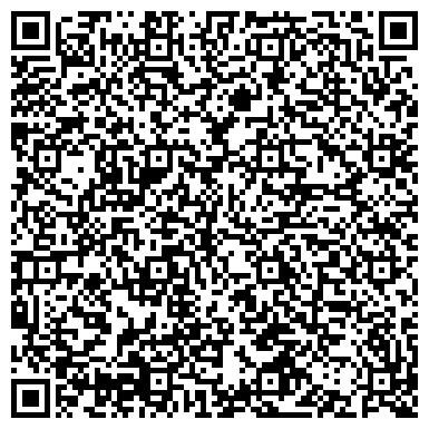 QR-код с контактной информацией организации Новые материалы и технологии, НПП