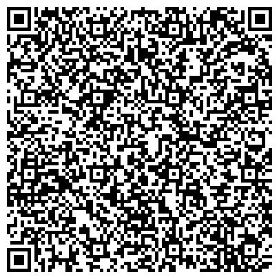 QR-код с контактной информацией организации Херсонский нефтеперерабатывающий завод НПЗ, ЗАО