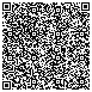 QR-код с контактной информацией организации Альфалаб, ООО (Alphalab, Ltd)