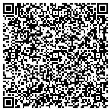 QR-код с контактной информацией организации НЕОлимитед.инк, ЧП