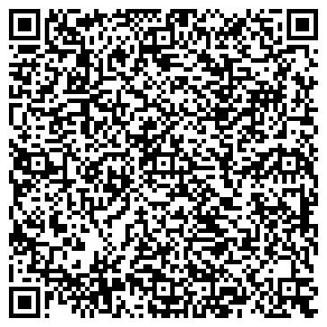 QR-код с контактной информацией организации Ramsunlimited, ЧП
