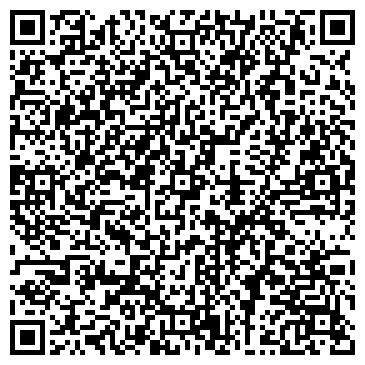 QR-код с контактной информацией организации ВЕТЕРИНАРНАЯ СТАНЦИЯ УРЮПИНСКОГО РАЙОНА