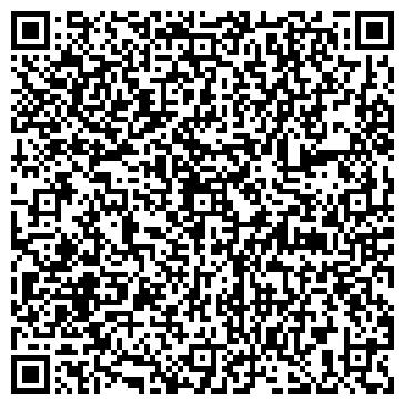 QR-код с контактной информацией организации ТК Магнат, ИП