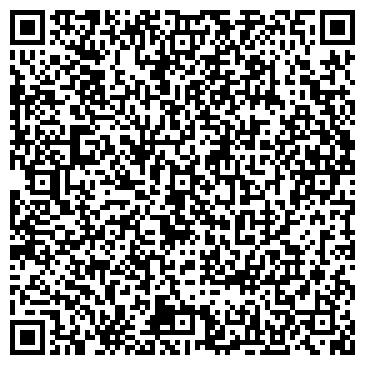 QR-код с контактной информацией организации Бизнес форум, Компания