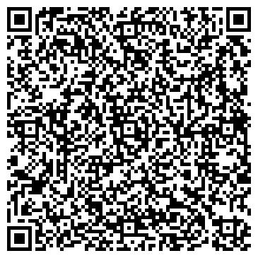 QR-код с контактной информацией организации Ботасан групп, ТОО