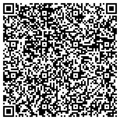 QR-код с контактной информацией организации Авдеев Холод, ИП