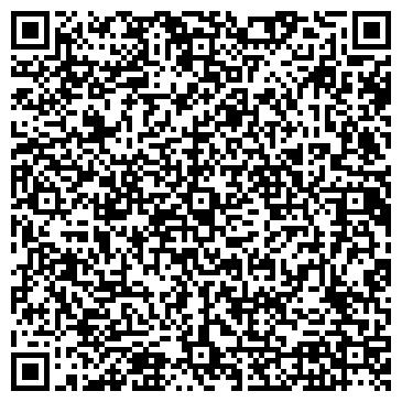 QR-код с контактной информацией организации Permak Group, Представительство