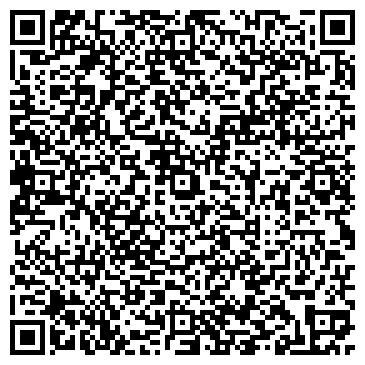 QR-код с контактной информацией организации ИП masgroup.alm@gmail.com