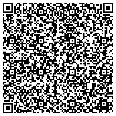 QR-код с контактной информацией организации Субъект предпринимательской деятельности Специализированный магазин «Сварщик»