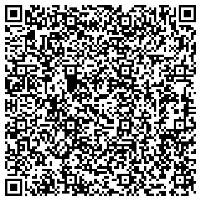 QR-код с контактной информацией организации Life Force EcoTechnology