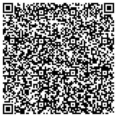 QR-код с контактной информацией организации Современные эмульсионные технологии и оборудование, ООО