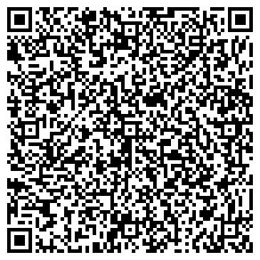 QR-код с контактной информацией организации Тов «оптпромторг-південь»