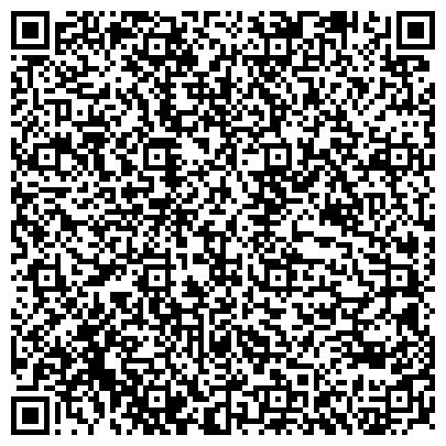 QR-код с контактной информацией организации РЕСПУБЛИКАНСКАЯ ВЕТЕРИНАРНАЯ ЛАБОРАТОРИЯ, СЕМИПАЛАТИНСКИЙ РЕГИОНАЛЬНЫЙ ФИЛИАЛ РГКП