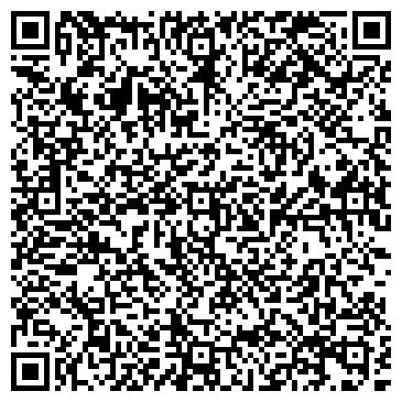 QR-код с контактной информацией организации Агро-Новатор