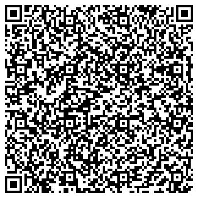 QR-код с контактной информацией организации Субъект предпринимательской деятельности Интернет-магазин Аюрведы