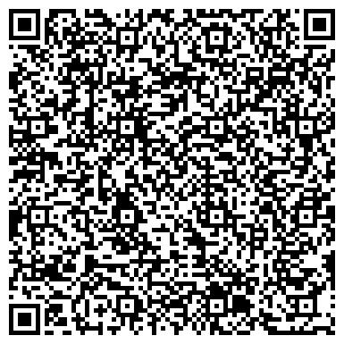QR-код с контактной информацией организации Ей Ен Дистрибьюшин, ПП (AN Distribution)