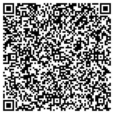 QR-код с контактной информацией организации Кермет-Украина, ООО