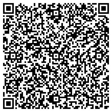 QR-код с контактной информацией организации ТДК НИКО, ЧП