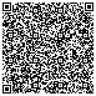 QR-код с контактной информацией организации Сервис магазин Компрессор, ООО