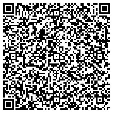 QR-код с контактной информацией организации Impex LTD, Корпорация