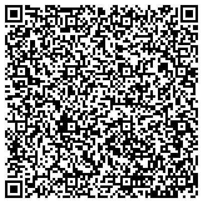 QR-код с контактной информацией организации НПП Трибоком, ООО