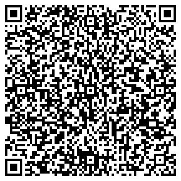 QR-код с контактной информацией организации Синтез НПО, ООО