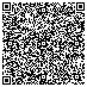 QR-код с контактной информацией организации Резник, ЧП