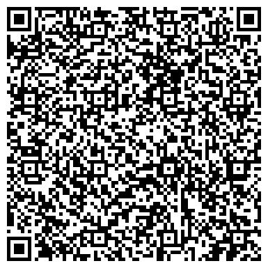 QR-код с контактной информацией организации НВО Присадки, ООО