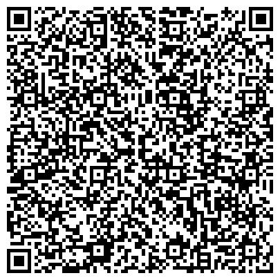 QR-код с контактной информацией организации Протий, Научно-производственное предприятие