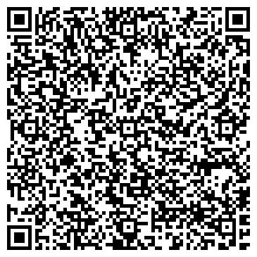 QR-код с контактной информацией организации Пушкарук, ЧП
