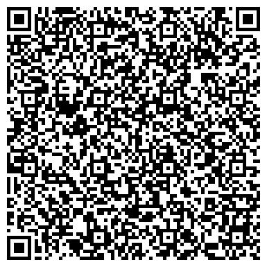 QR-код с контактной информацией организации Днепровский торговый дом, ЧП