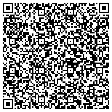 QR-код с контактной информацией организации Коваль, СПД (ТМ Садочок)