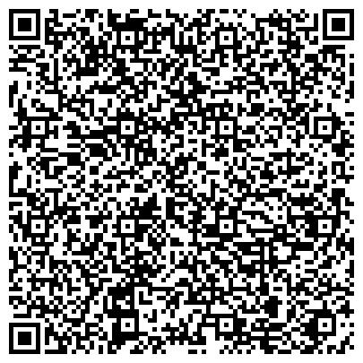 QR-код с контактной информацией организации Натур-Органик, ЧП (Natur-organic)