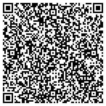 QR-код с контактной информацией организации БИБЛИОТЕКА ИМ. Н.К. КРУПСКОЙ