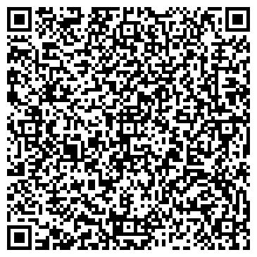 QR-код с контактной информацией организации Панина, ЧП